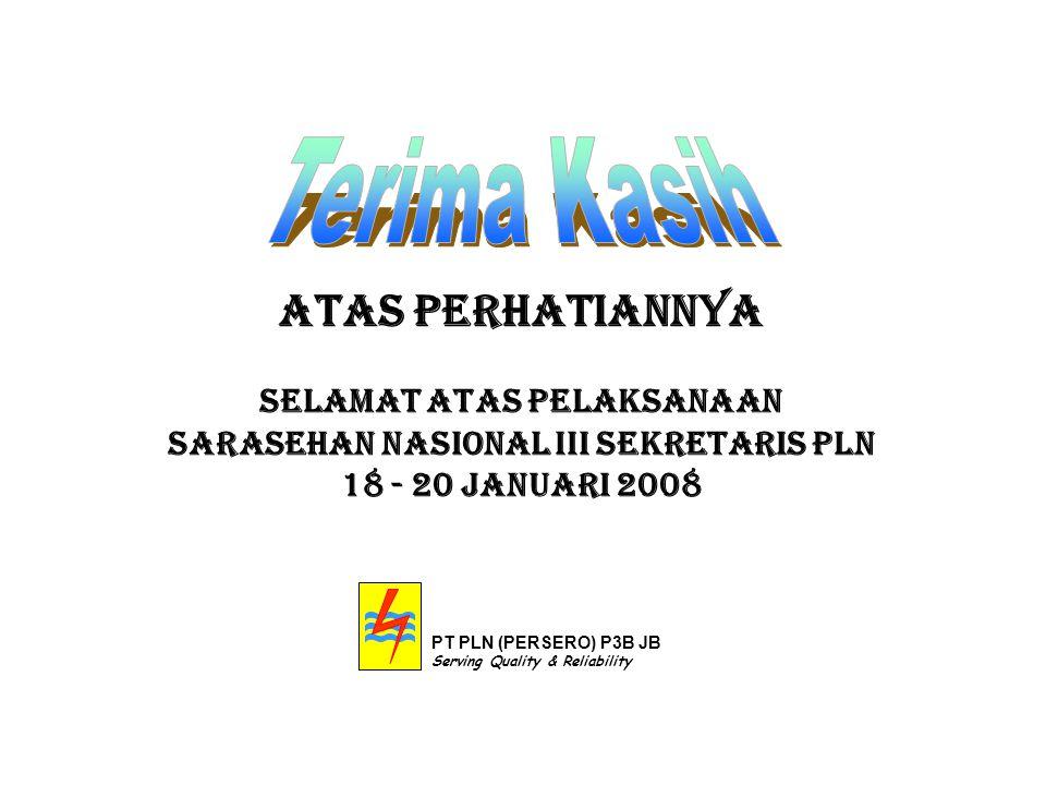 Atas Perhatiannya Selamat ATAS PELAKSANAAN Sarasehan nasional iii sekretaris pln 18 - 20 Januari 2008 PT PLN (PERSERO) P3B JB Serving Quality & Reliab
