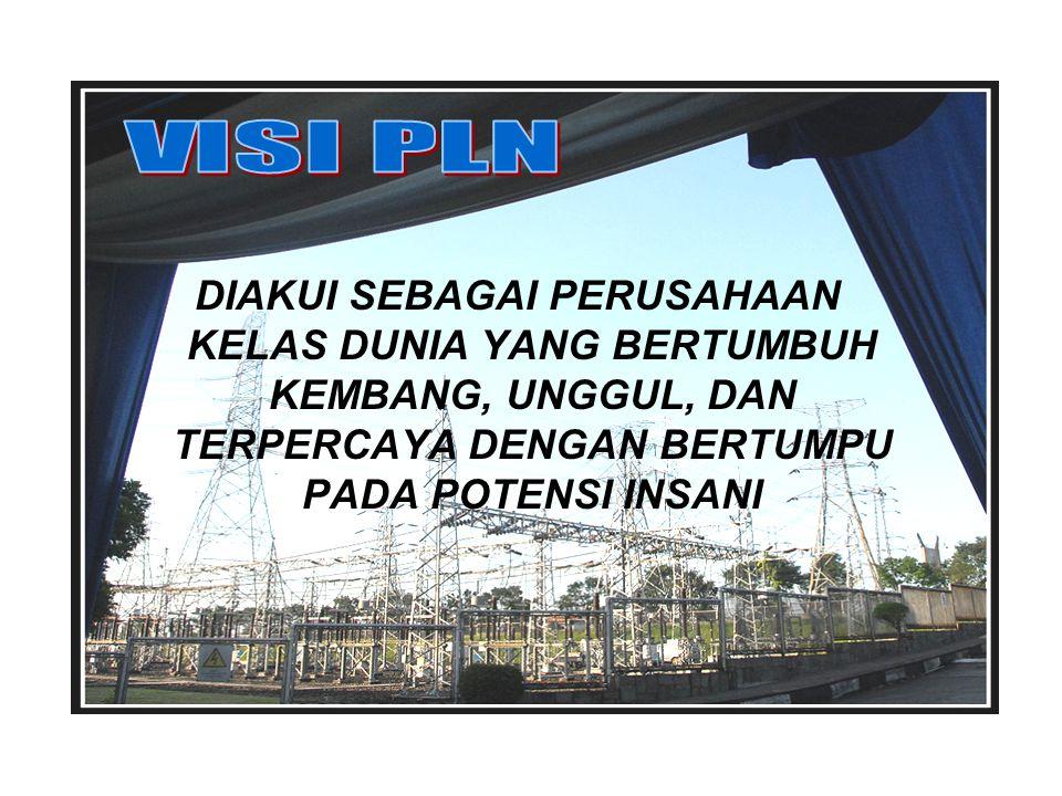 Visi 75-100 PLN Pencapaian 100% rasio elektrifikasi dan akses terbuka sebelum Hari Ulang Tahun ke-75 Republik Indonesia Target Jumlah Pelanggan Th.2020 : 79 Juta Tambahan Kapasitas Pembangkitan : 3.600 MW/Th Transmisi JTT : 2.500 kms/Th 8.000 MVA/Th Distribusi JTM : 19.000 kms/Th JTR : 30.000 kms/Th 3.700 MVA/Th Tambahan Pelanggan : 3-3,5 Juta plg/Th Investasi sebesar 37 Triliun