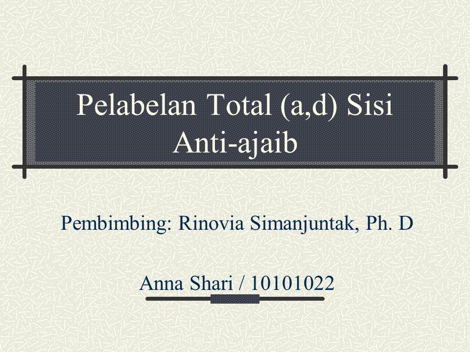 Pelabelan Total (a,d) Sisi Anti-ajaib Pembimbing: Rinovia Simanjuntak, Ph. D Anna Shari / 10101022