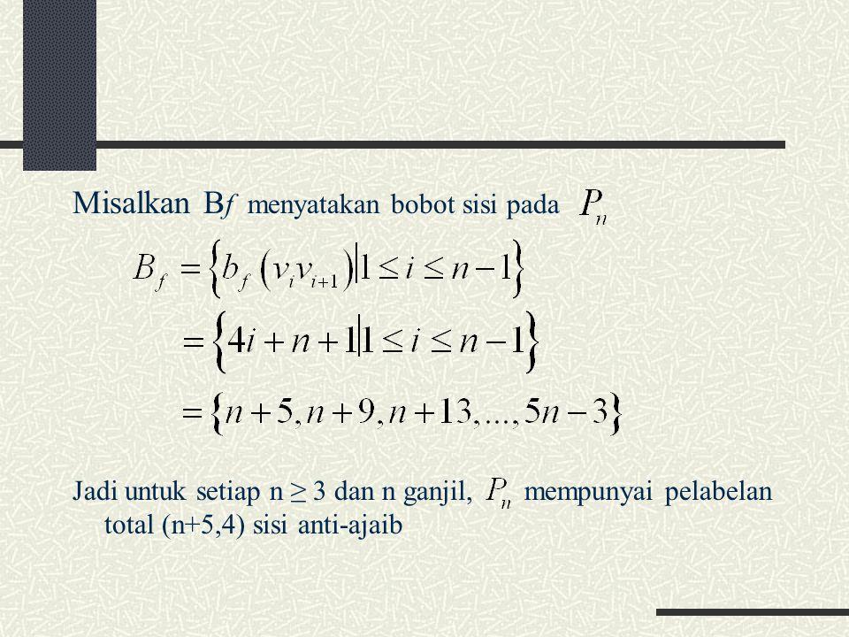 Misalkan B f menyatakan bobot sisi pada Jadi untuk setiap n ≥ 3 dan n ganjil, mempunyai pelabelan total (n+5,4) sisi anti-ajaib