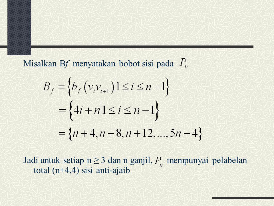 Misalkan Bf menyatakan bobot sisi pada Jadi untuk setiap n ≥ 3 dan n ganjil, mempunyai pelabelan total (n+4,4) sisi anti-ajaib