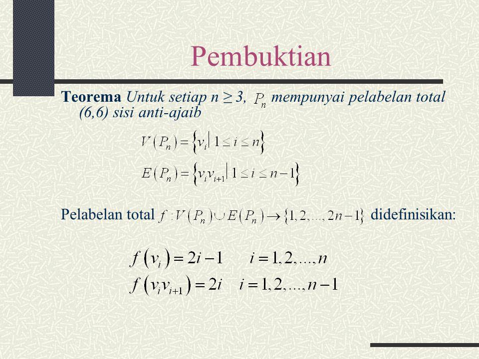 Pembuktian Teorema Untuk setiap n ≥ 3, mempunyai pelabelan total (6,6) sisi anti-ajaib Pelabelan total didefinisikan: