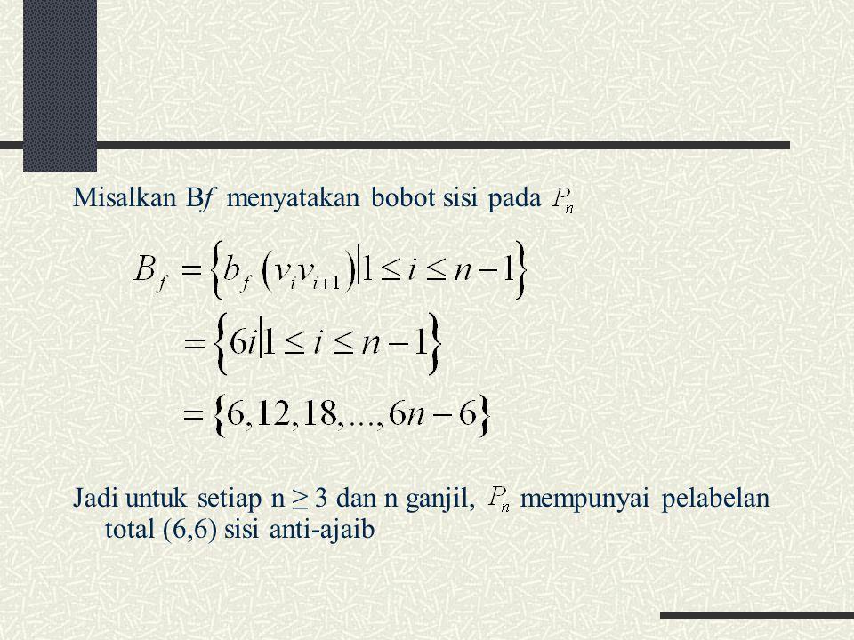 Misalkan Bf menyatakan bobot sisi pada Jadi untuk setiap n ≥ 3 dan n ganjil, mempunyai pelabelan total (6,6) sisi anti-ajaib