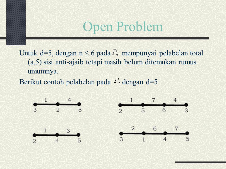Open Problem Untuk d=5, dengan n ≤ 6 pada mempunyai pelabelan total (a,5) sisi anti-ajaib tetapi masih belum ditemukan rumus umumnya. Berikut contoh p