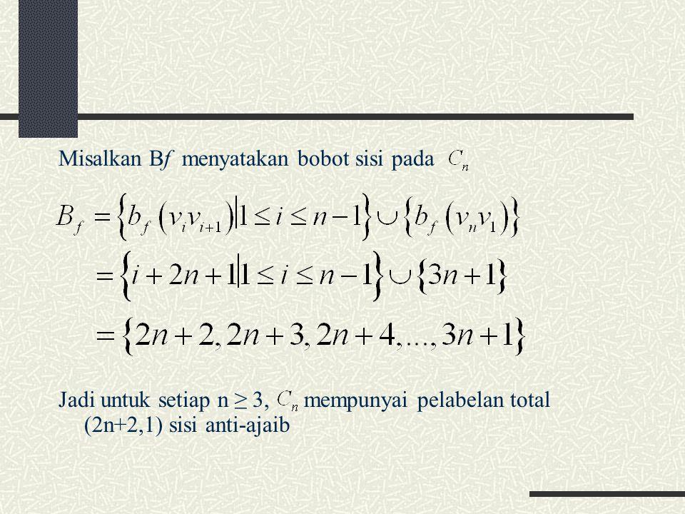 Misalkan Bf menyatakan bobot sisi pada Jadi untuk setiap n ≥ 3, mempunyai pelabelan total (2n+2,1) sisi anti-ajaib