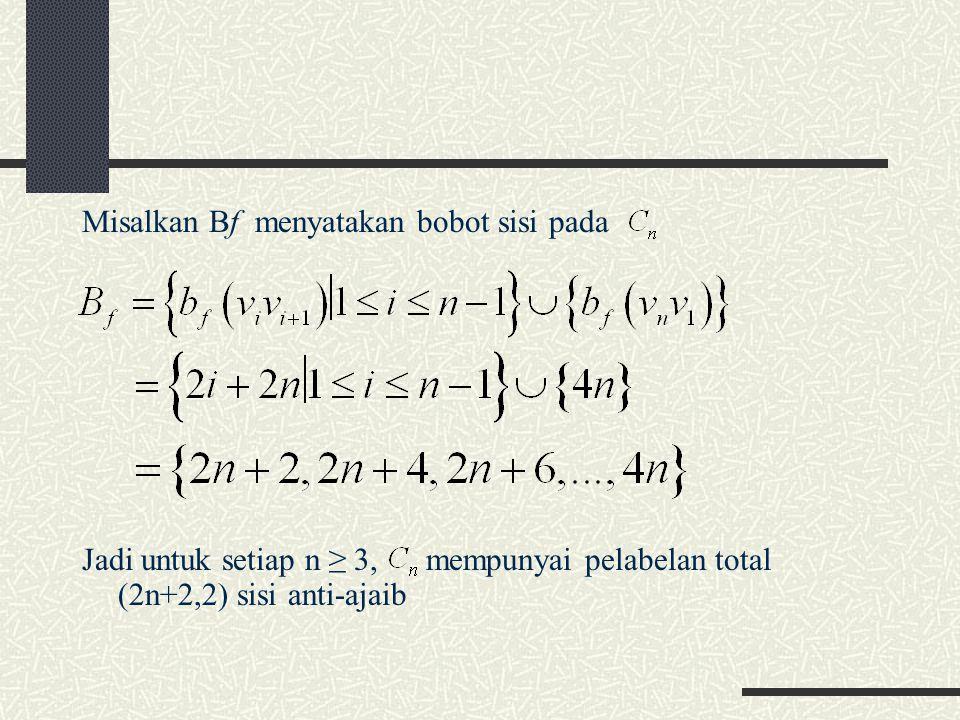 Misalkan Bf menyatakan bobot sisi pada Jadi untuk setiap n ≥ 3, mempunyai pelabelan total (2n+2,2) sisi anti-ajaib