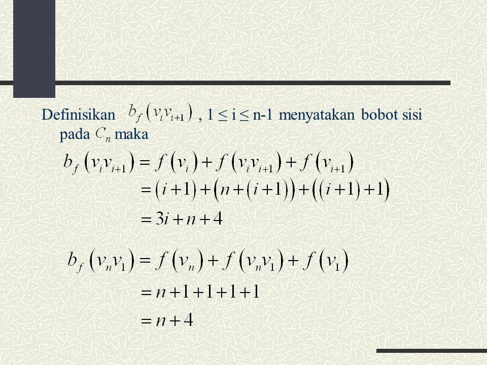 Definisikan, 1 ≤ i ≤ n-1 menyatakan bobot sisi pada maka