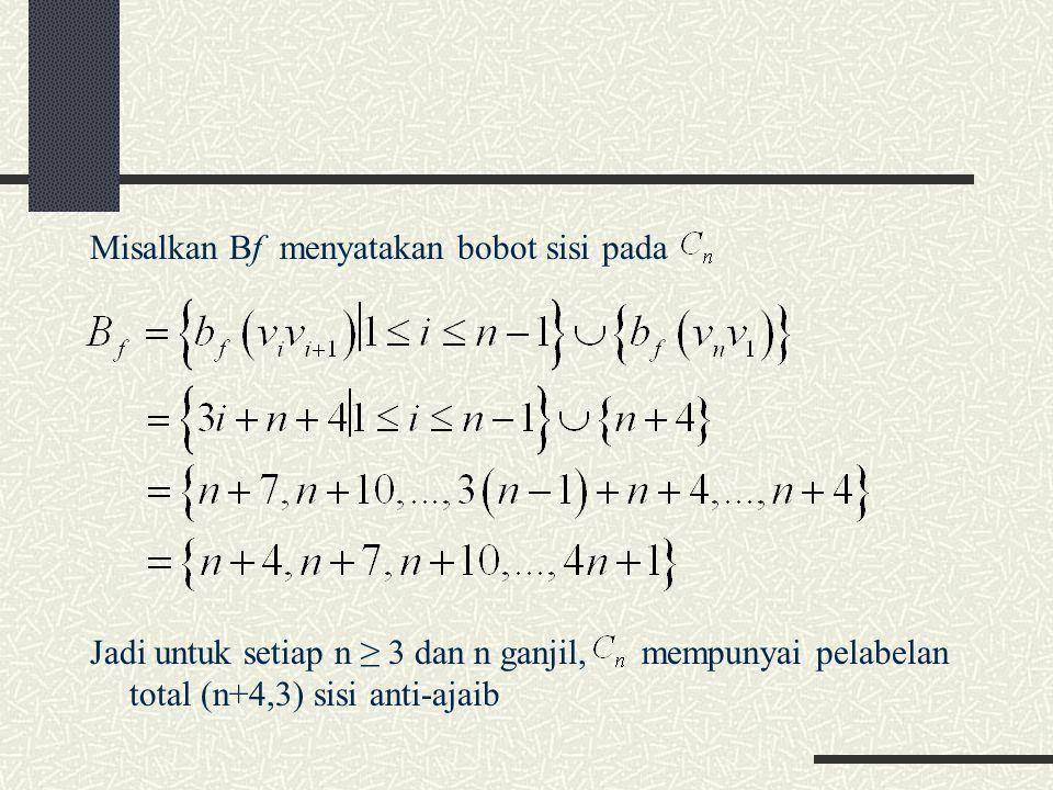 Misalkan Bf menyatakan bobot sisi pada Jadi untuk setiap n ≥ 3 dan n ganjil, mempunyai pelabelan total (n+4,3) sisi anti-ajaib