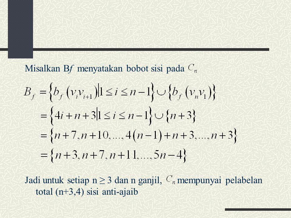 Misalkan Bf menyatakan bobot sisi pada Jadi untuk setiap n ≥ 3 dan n ganjil, mempunyai pelabelan total (n+3,4) sisi anti-ajaib