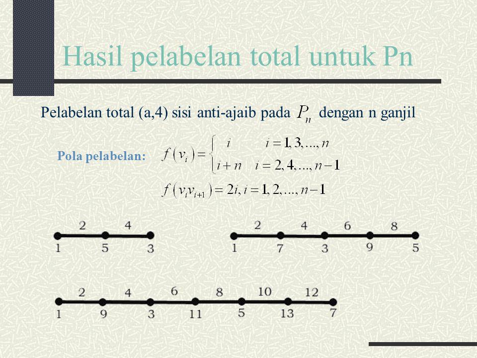 Hasil pelabelan total untuk Pn Pelabelan total (a,4) sisi anti-ajaib pada dengan n ganjil Pola pelabelan: