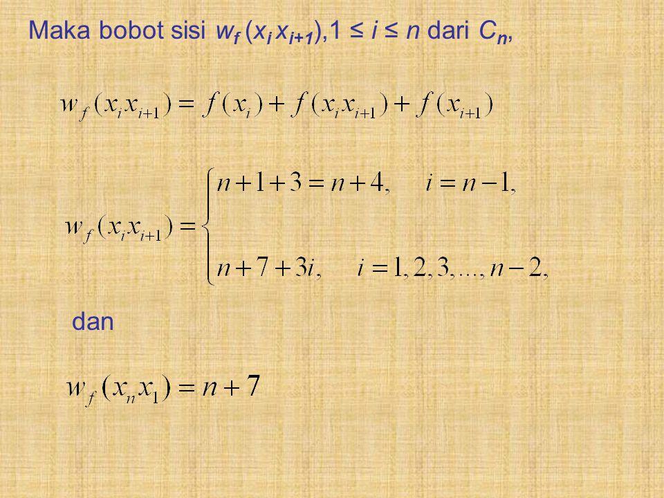Maka bobot sisi w f (x i x i+1 ),1 ≤ i ≤ n dari C n, dan
