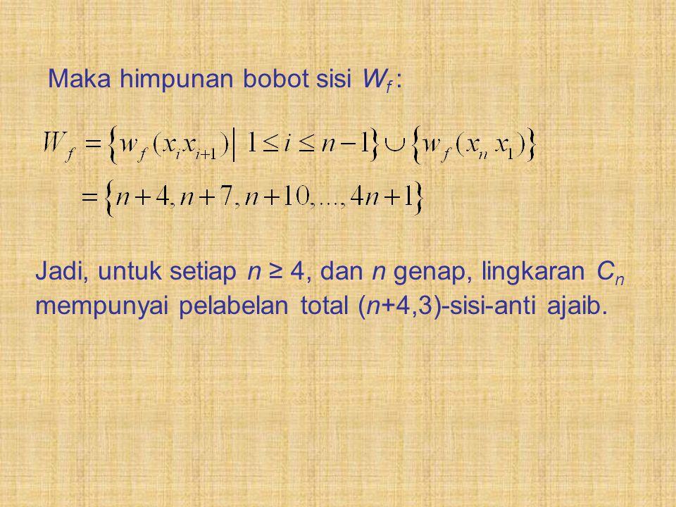 Maka himpunan bobot sisi W f : Jadi, untuk setiap n ≥ 4, dan n genap, lingkaran C n mempunyai pelabelan total (n+4,3)-sisi-anti ajaib.