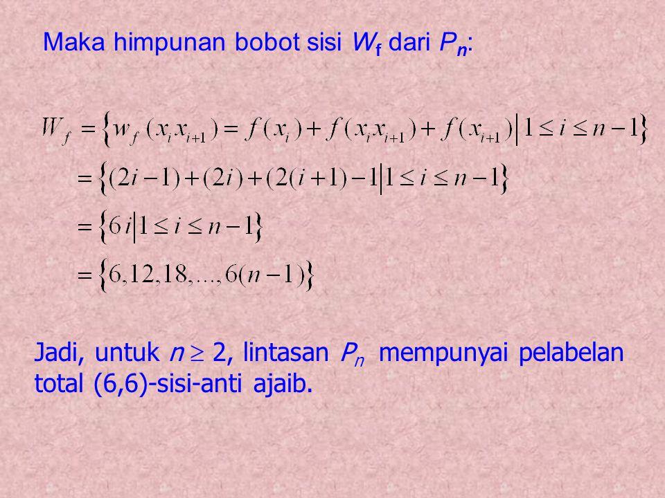 Jadi, untuk n  2, lintasan P n mempunyai pelabelan total (6,6)-sisi-anti ajaib. Maka himpunan bobot sisi W f dari P n :