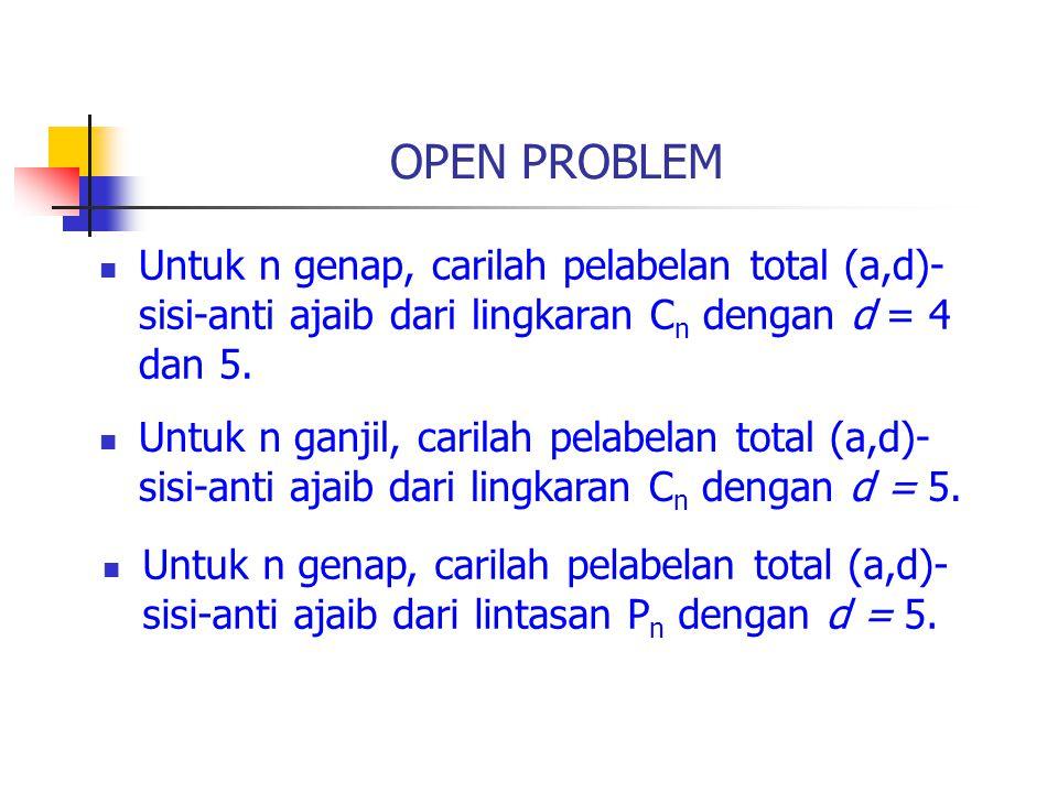 OPEN PROBLEM Untuk n genap, carilah pelabelan total (a,d)- sisi-anti ajaib dari lingkaran C n dengan d = 4 dan 5. Untuk n ganjil, carilah pelabelan to