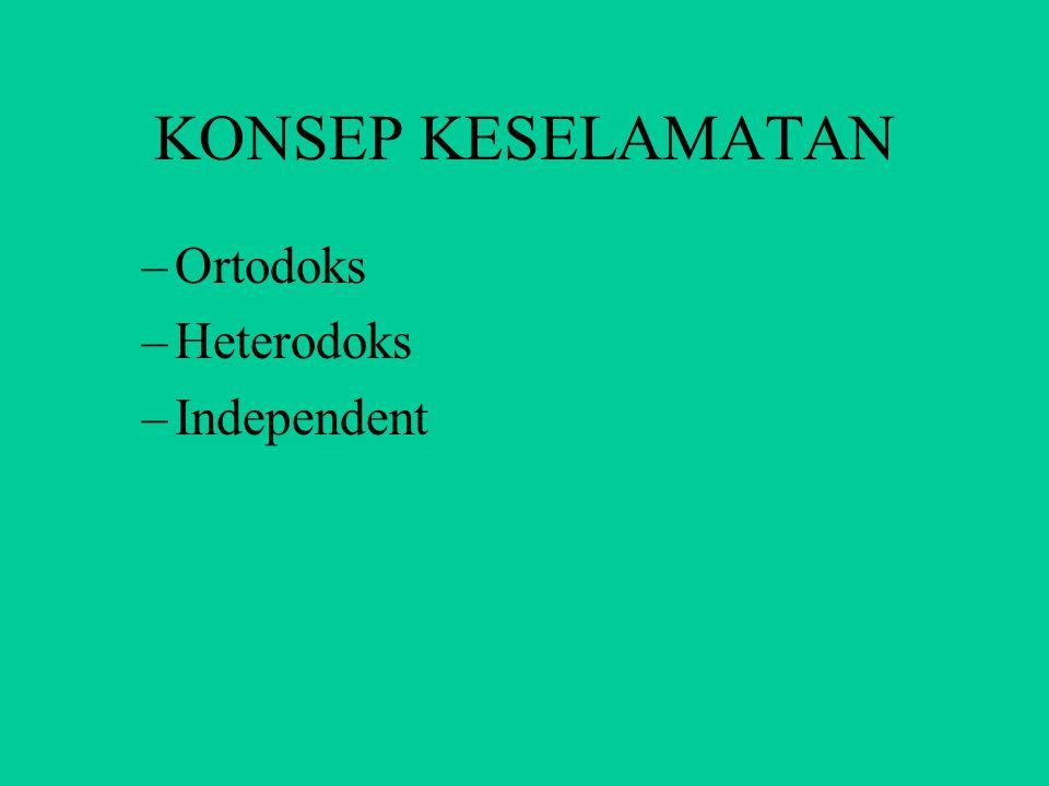 KONSEP KESELAMATAN –Ortodoks –Heterodoks –Independent