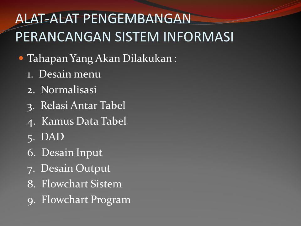 ALAT-ALAT PENGEMBANGAN PERANCANGAN SISTEM INFORMASI Tahapan Yang Akan Dilakukan : 1. Desain menu 2. Normalisasi 3. Relasi Antar Tabel 4. Kamus Data Ta