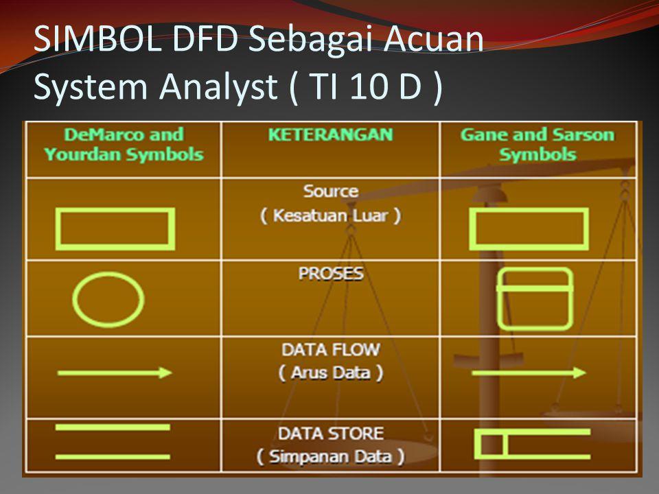SIMBOL DFD Sebagai Acuan System Analyst ( TI 10 D )