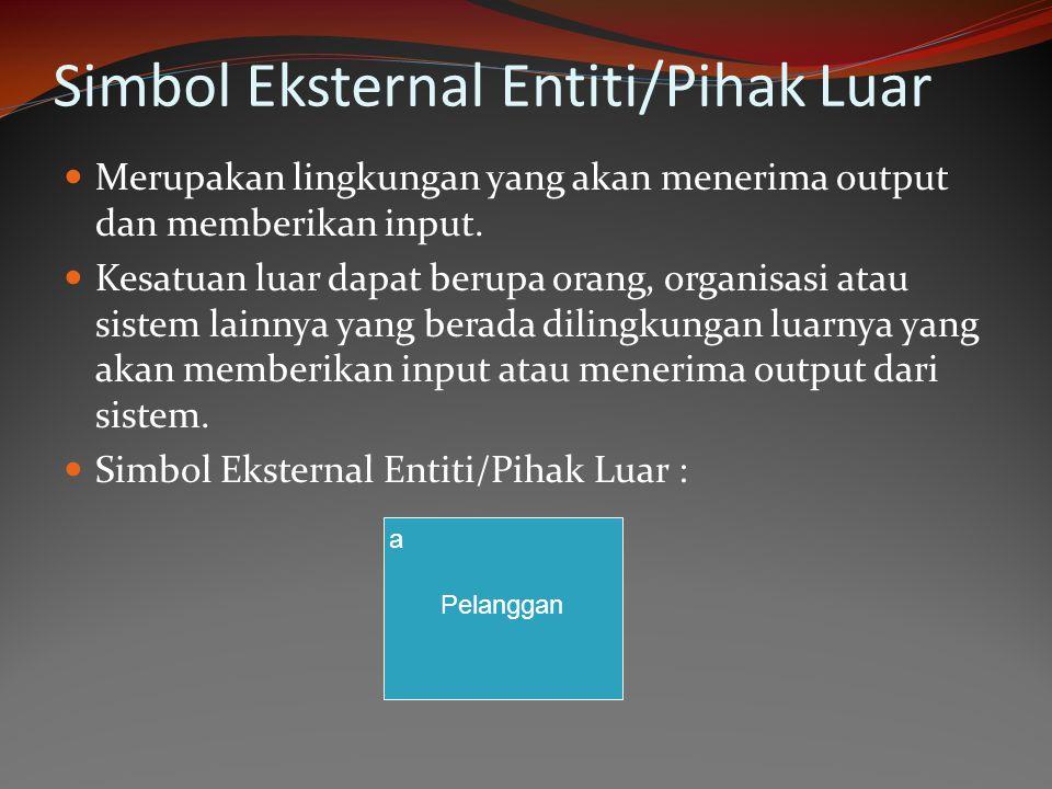 Simbol Eksternal Entiti/Pihak Luar Merupakan lingkungan yang akan menerima output dan memberikan input. Kesatuan luar dapat berupa orang, organisasi a