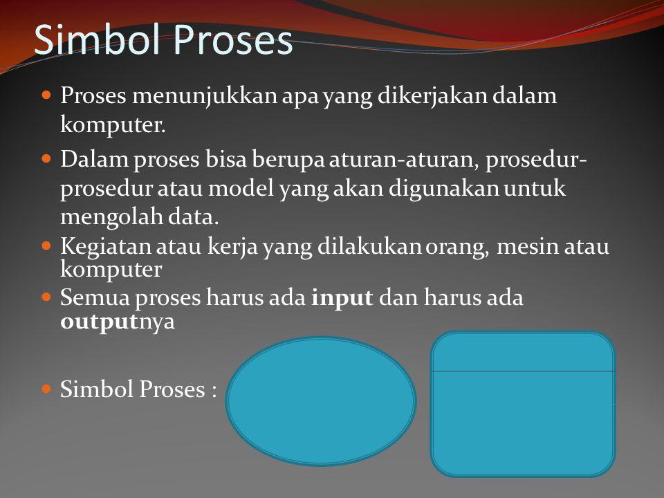 Simbol Proses Proses menunjukkan apa yang dikerjakan dalam komputer. Dalam proses bisa berupa aturan-aturan, prosedur- prosedur atau model yang akan d