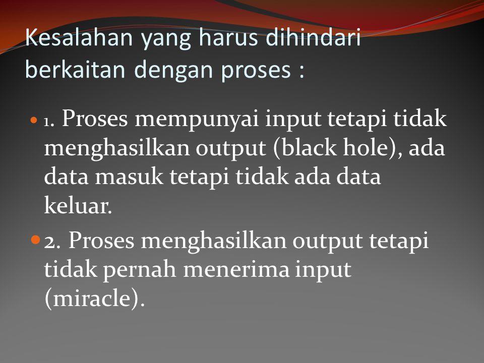 Kesalahan yang harus dihindari berkaitan dengan proses : 1. Proses mempunyai input tetapi tidak menghasilkan output (black hole), ada data masuk tetap