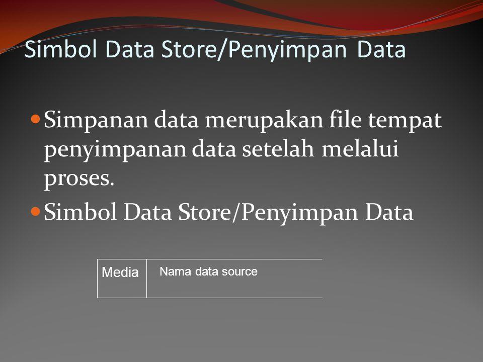Simbol Data Store/Penyimpan Data Simpanan data merupakan file tempat penyimpanan data setelah melalui proses. Simbol Data Store/Penyimpan Data Media N