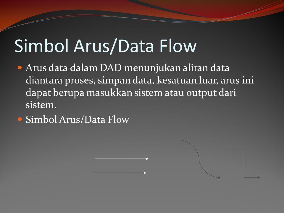 Simbol Arus/Data Flow Arus data dalam DAD menunjukan aliran data diantara proses, simpan data, kesatuan luar, arus ini dapat berupa masukkan sistem at