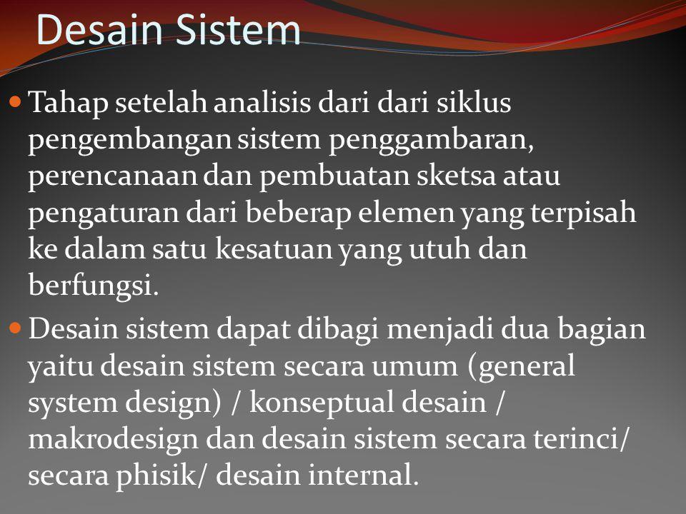 Desain Sistem Tahap setelah analisis dari dari siklus pengembangan sistem penggambaran, perencanaan dan pembuatan sketsa atau pengaturan dari beberap