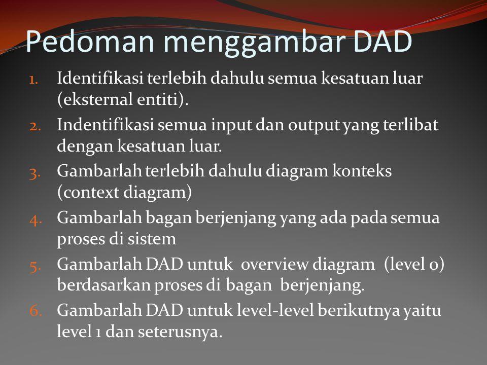 Pedoman menggambar DAD 1. Identifikasi terlebih dahulu semua kesatuan luar (eksternal entiti). 2. Indentifikasi semua input dan output yang terlibat d
