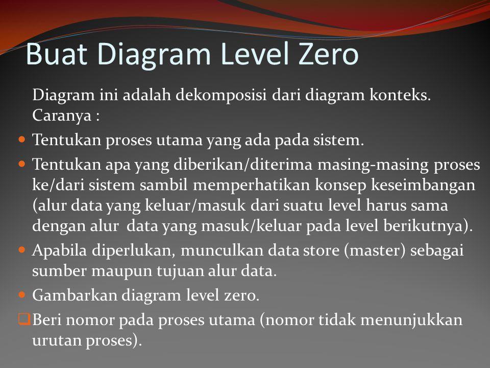 Buat Diagram Level Zero Diagram ini adalah dekomposisi dari diagram konteks. Caranya : Tentukan proses utama yang ada pada sistem. Tentukan apa yang d