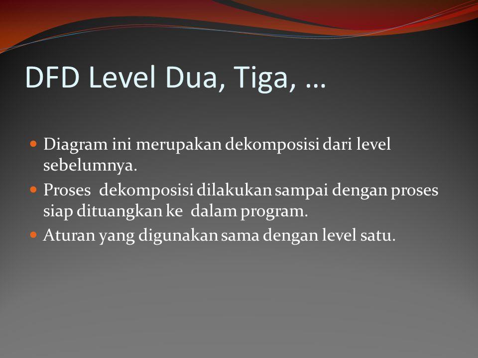 DFD Level Dua, Tiga, … Diagram ini merupakan dekomposisi dari level sebelumnya. Proses dekomposisi dilakukan sampai dengan proses siap dituangkan ke d