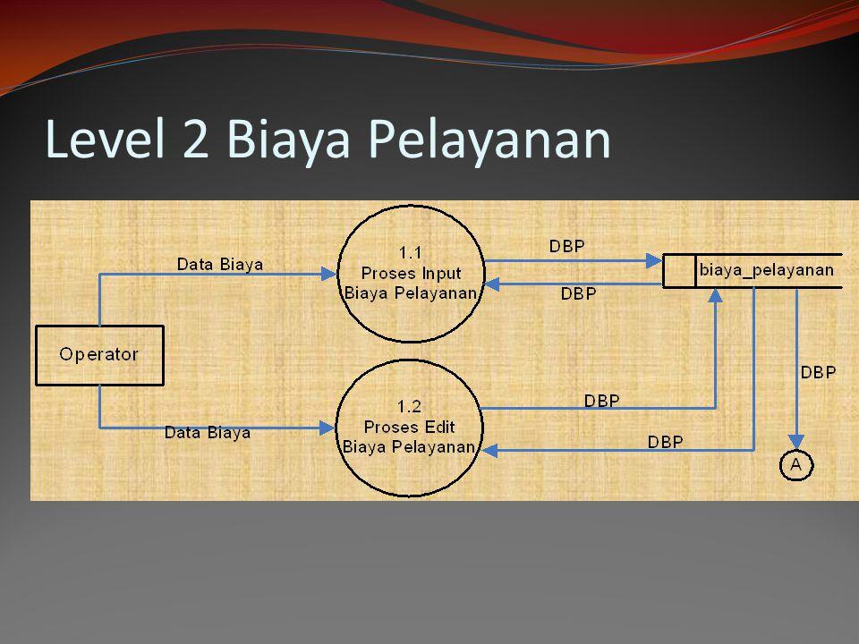 Level 2 Biaya Pelayanan