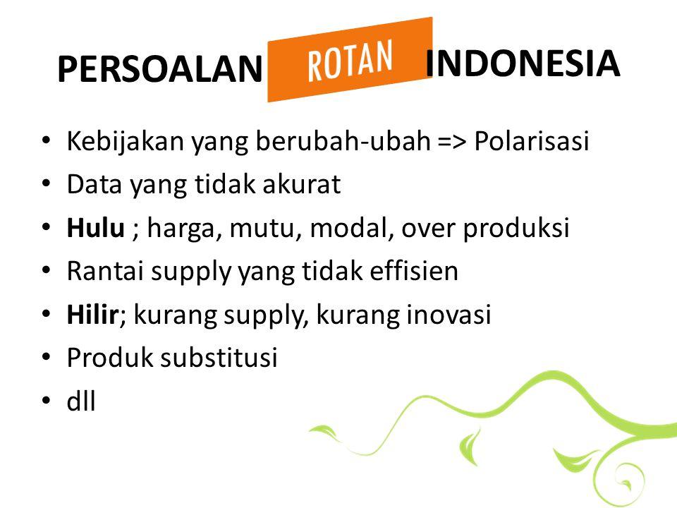 Mampu memberikan solusi untuk pasar dan kelestarian dan persoalan rotan indonesia.