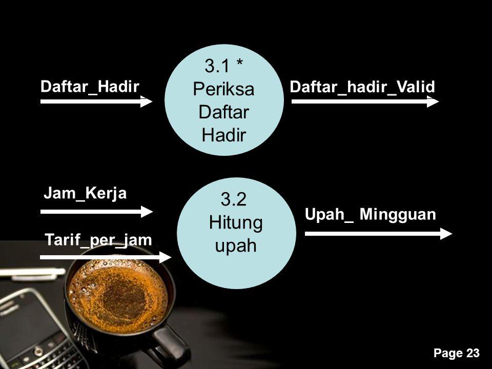 Powerpoint Templates Page 23 Daftar_Hadir 3.1 * Periksa Daftar Hadir Daftar_hadir_Valid 3.2 Hitung upah Jam_Kerja Tarif_per_jam Upah_ Mingguan