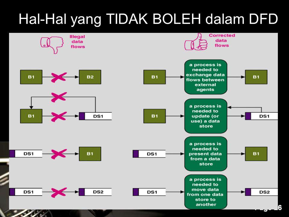 Powerpoint Templates Page 26 Hal-Hal yang TIDAK BOLEH dalam DFD 26