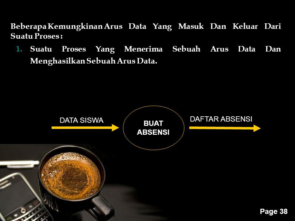 Powerpoint Templates Page 38 Beberapa Kemungkinan ArusData Yang Masuk Dan Keluar Dari Suatu Proses : 1.Suatu Proses Yang Menerima Sebuah Arus Data Dan