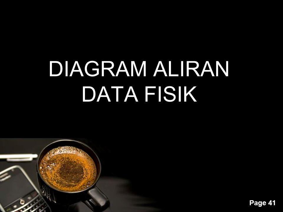 Powerpoint Templates Page 41 DIAGRAM ALIRAN DATA FISIK