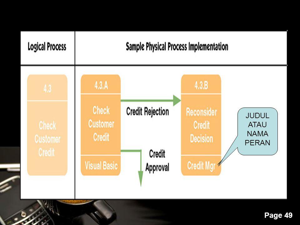 Powerpoint Templates Page 49 JUDUL ATAU NAMA PERAN