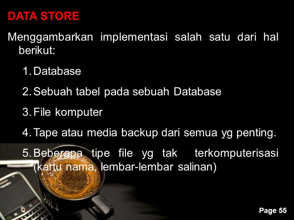 Powerpoint Templates Page 55 DATA STORE Menggambarkan implementasi salah satu dari hal berikut: 1.Database 2.Sebuah tabel pada sebuah Database 3.File