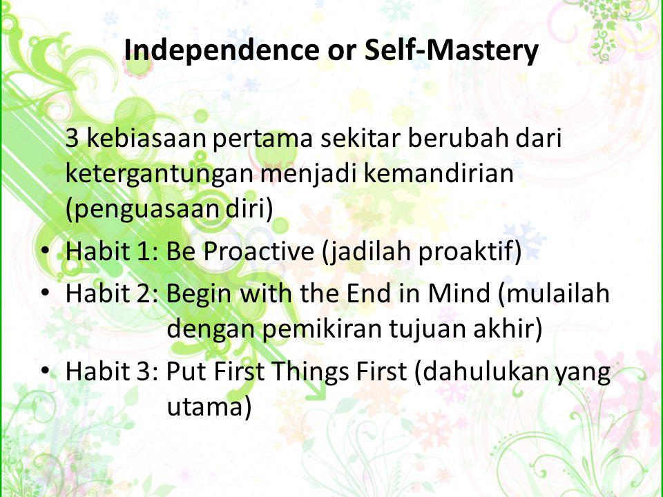 3 kebiasaan selanjutnya bekerja dengan orang lain Habit 4: Think Win-Win (berpikir menang- menang) Habit 5: Seek First to Understand, Then to be Understood (berusaha mengerti untuk dimengerti) Habit 6: Synergize (bersinergi)