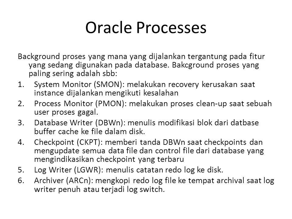 Oracle Processes Background proses yang mana yang dijalankan tergantung pada fitur yang sedang digunakan pada database. Bakcground proses yang paling