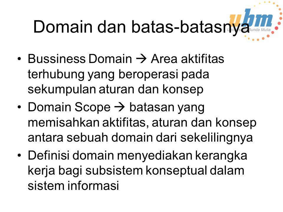 Domain dan batas-batasnya Bussiness Domain  Area aktifitas terhubung yang beroperasi pada sekumpulan aturan dan konsep Domain Scope  batasan yang memisahkan aktifitas, aturan dan konsep antara sebuah domain dari sekelilingnya Definisi domain menyediakan kerangka kerja bagi subsistem konseptual dalam sistem informasi
