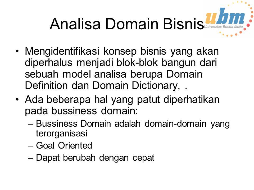 Contoh Domain Definition