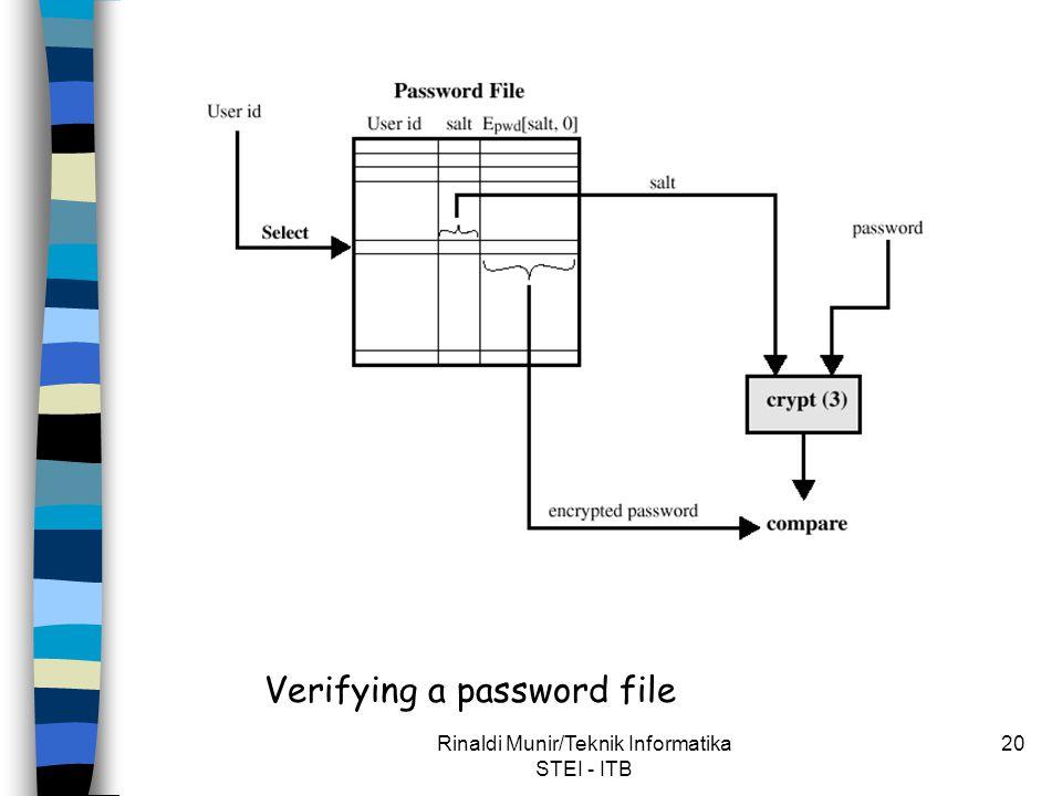 Rinaldi Munir/Teknik Informatika STEI - ITB 20 Verifying a password file