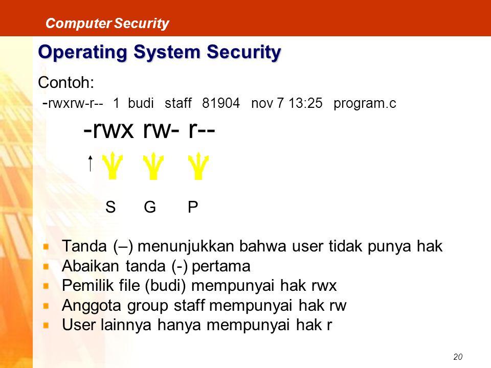 20 Computer Security Operating System Security Contoh: - rwxrw-r-- 1 budi staff 81904 nov 7 13:25 program.c -rwx rw- r-- S G P Tanda (–) menunjukkan b