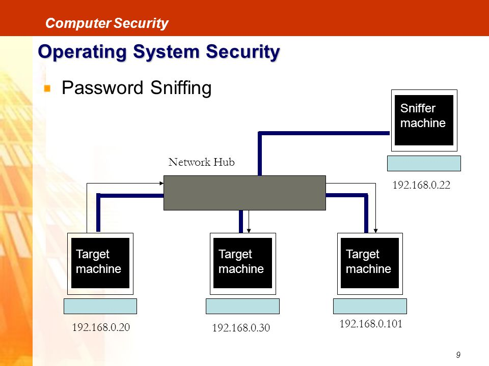 9 Computer Security Operating System Security Password Sniffing Target machine Target machine Target machine Network Hub 192.168.0.20 192.168.0.30 192