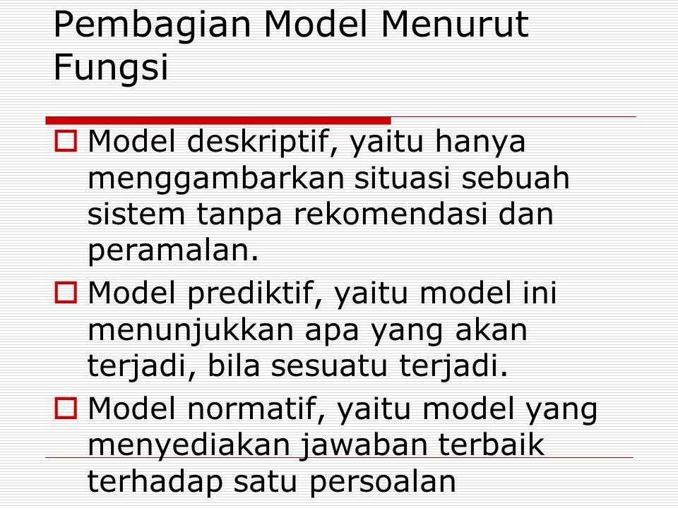 Pembagian Model Menurut Fungsi  Model deskriptif, yaitu hanya menggambarkan situasi sebuah sistem tanpa rekomendasi dan peramalan.  Model prediktif,