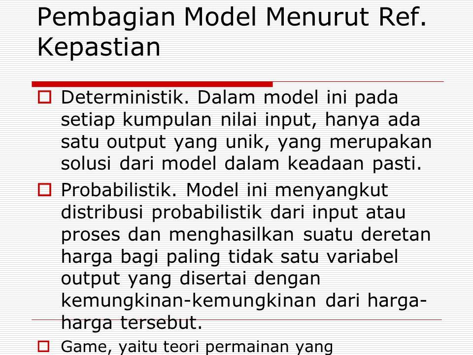 Pembagian Model Menurut Ref. Kepastian  Deterministik. Dalam model ini pada setiap kumpulan nilai input, hanya ada satu output yang unik, yang merupa