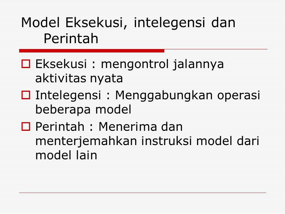 Model Eksekusi, intelegensi dan Perintah  Eksekusi : mengontrol jalannya aktivitas nyata  Intelegensi : Menggabungkan operasi beberapa model  Perin