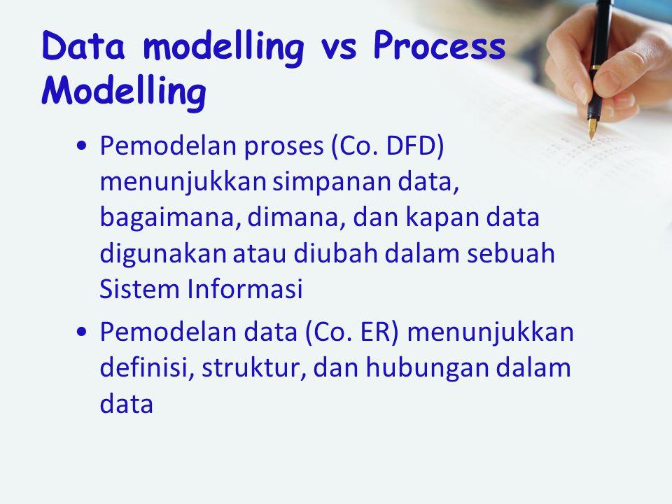 Data modelling vs Process Modelling Pemodelan proses (Co. DFD) menunjukkan simpanan data, bagaimana, dimana, dan kapan data digunakan atau diubah dala
