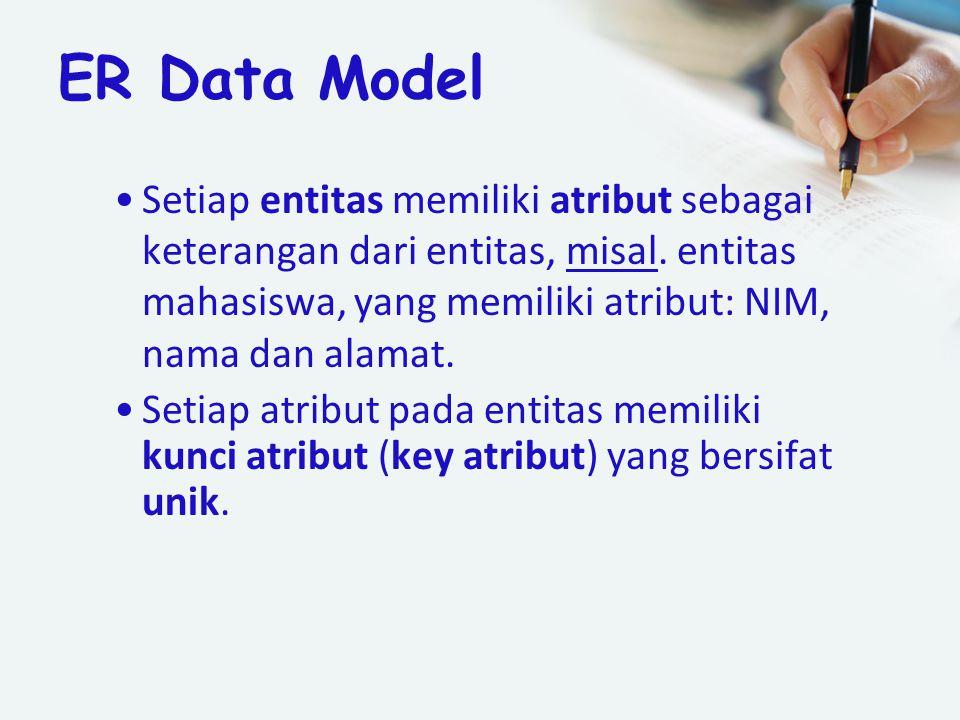 ER Data Model Setiap entitas memiliki atribut sebagai keterangan dari entitas, misal. entitas mahasiswa, yang memiliki atribut: NIM, nama dan alamat.